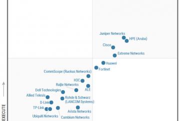 Extreme Networks 3 năm liên tiếp được đánh giá là Leader về giải pháp hạ tầng mạng Lan và Wifi theo đánh giá của Gartner