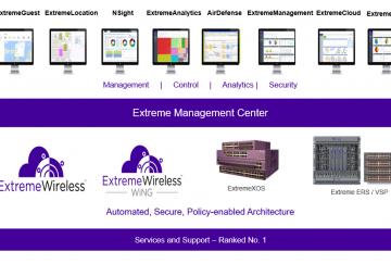 Extreme Management Center – Giải pháp quản trị tập trung